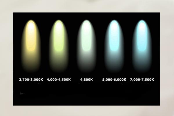 Màu sắc mô phỏng theo chỉ số CCT